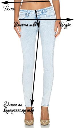 Замер джинсов
